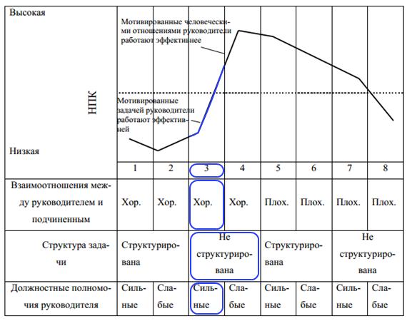 основные характеристики стиля руководства и лидерства джека уэлча - фото 2