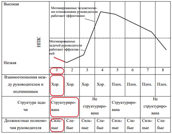 основные характеристики стиля руководства и лидерства джека уэлча - фото 8