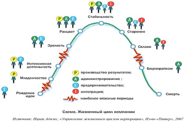 как избавится от паразитов внутри тела