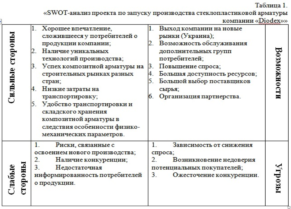 swatch group swot Swot analysis swatch he swatch group ltd, which is based out of beil, switzerland, is the world largest watch company it was estimated that in 1998.