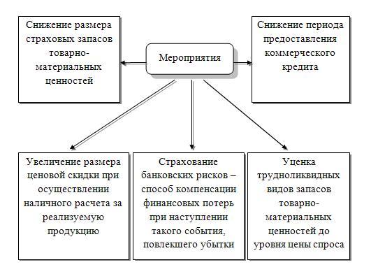 Инструкции Цб РФ для Кассира Банка - картинка 1