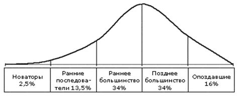 Сигментация_1