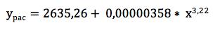 Уравнение регрессии